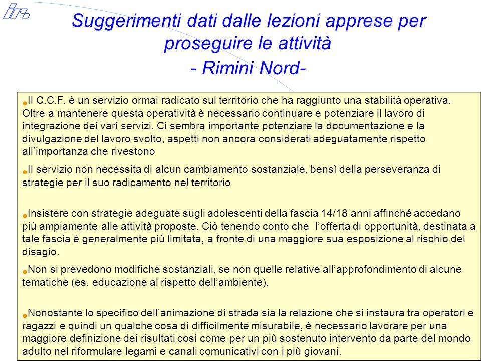 Suggerimenti dati dalle lezioni apprese per proseguire le attività - Rimini Nord- Il C.C.F. è un servizio ormai radicato sul territorio che ha raggiun