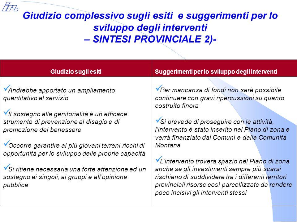 Giudizio complessivo sugli esiti e suggerimenti per lo sviluppo degli interventi – SINTESI PROVINCIALE 2)- Giudizio sugli esitiSuggerimenti per lo svi