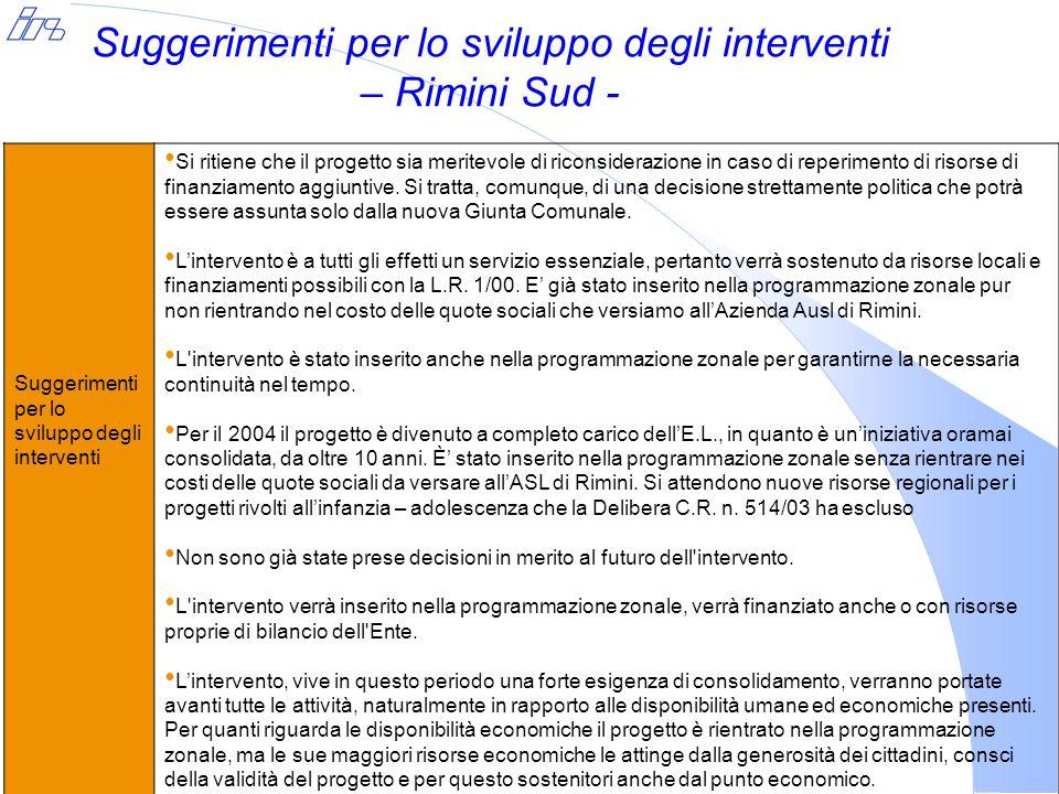 Suggerimenti per lo sviluppo degli interventi – Rimini Sud - Suggerimenti per lo sviluppo degli interventi Si ritiene che il progetto sia meritevole di riconsiderazione in caso di reperimento di risorse di finanziamento aggiuntive.