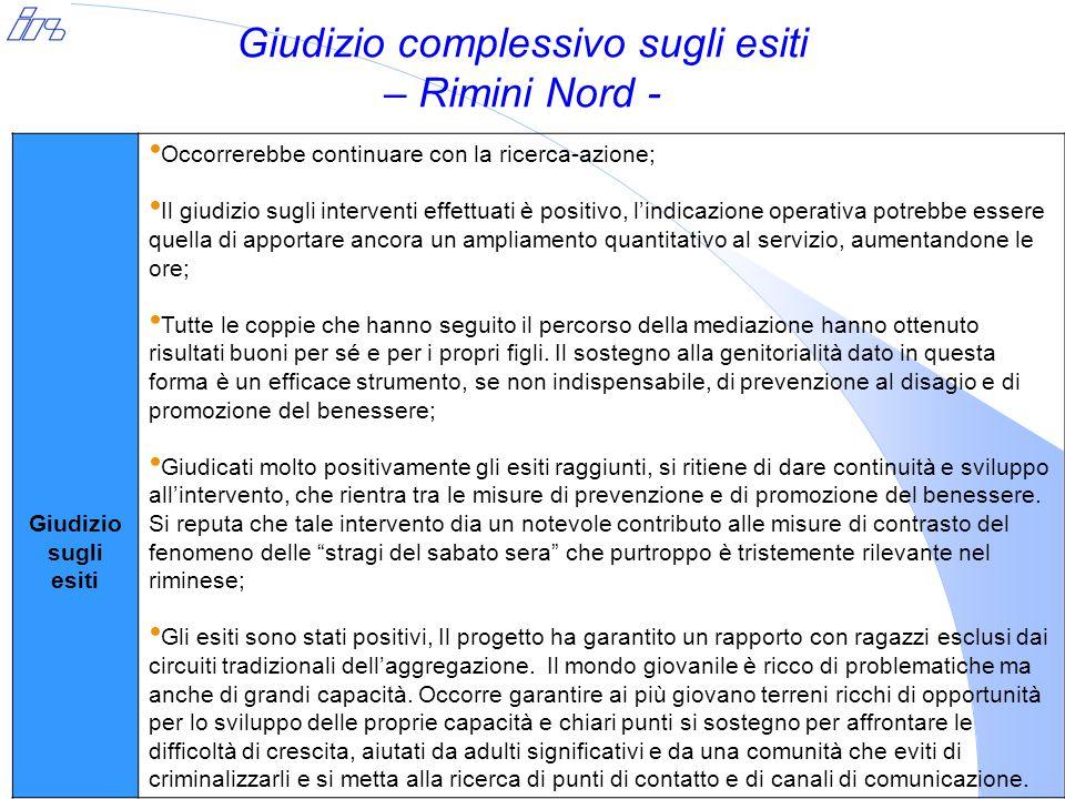 Giudizio complessivo sugli esiti – Rimini Nord - Giudizio sugli esiti Occorrerebbe continuare con la ricerca-azione; Il giudizio sugli interventi effe