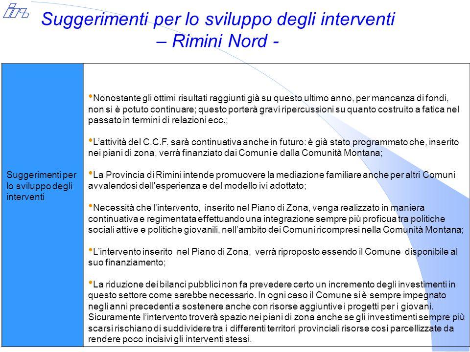 Suggerimenti per lo sviluppo degli interventi – Rimini Nord - Suggerimenti per lo sviluppo degli interventi Nonostante gli ottimi risultati raggiunti