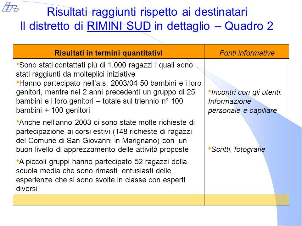 Risultati raggiunti rispetto ai destinatari Il distretto di RIMINI SUD in dettaglio – Quadro 2 Risultati in termini quantitativiFonti informative Sono