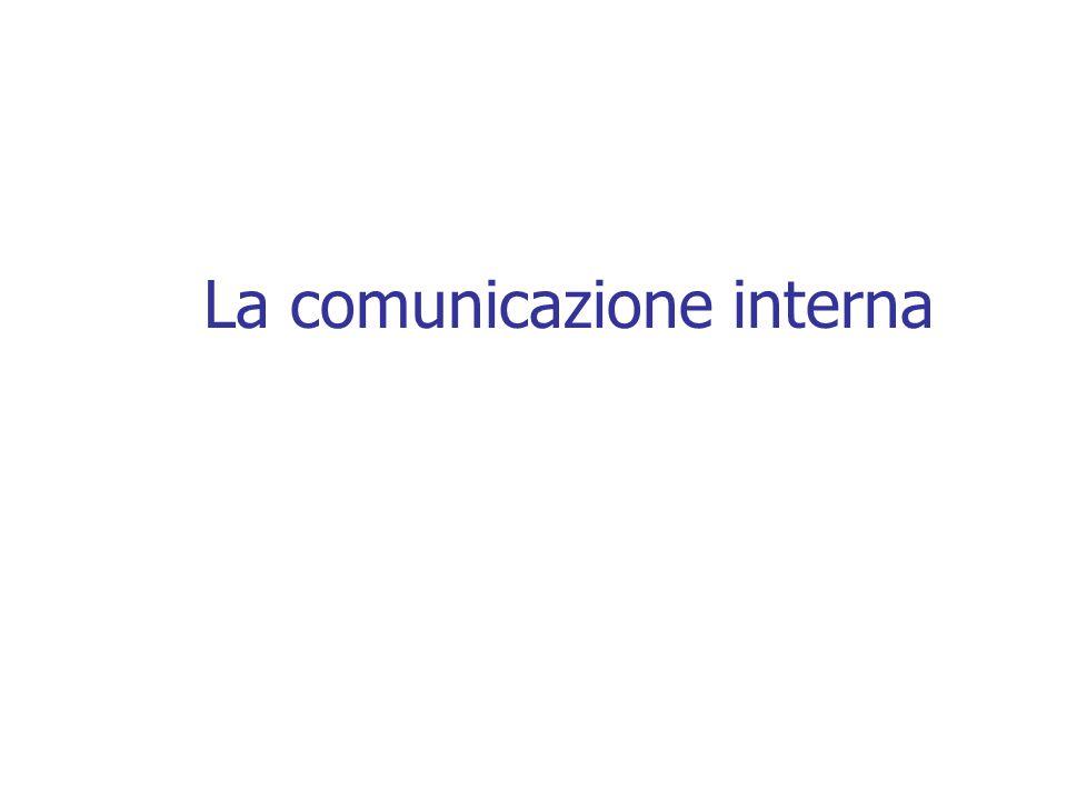 2 Le fasi di affermazione della CI 1° fase: strumento informativo del vertice aziendale trasmissione a una via di concetti che potessero essere recepiti omogeneamente e inequivocabilmente da una grande massa di soggetti 2° fase: supporto al ruolo gestionale dei dirigenti per contribuire a creare spirito di appartenenza all'azienda e motivazione al lavoro 3° fase: strumento del processo produttivo, idoneo a contribuire al miglioramento dei risultati, visto in un'ottica di sistema integrato di comunicazione interna, che consente i giusti tempi di trasmissione e di risposta in un contesto produttivo e sociale estremamente dinamico e complesso.