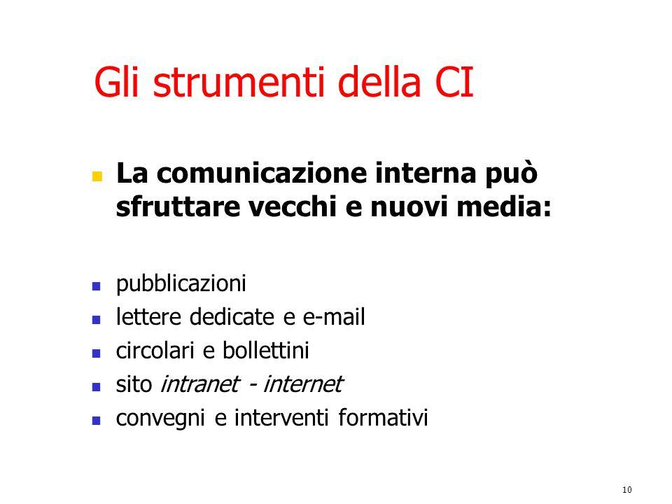 10 Gli strumenti della CI La comunicazione interna può sfruttare vecchi e nuovi media: pubblicazioni lettere dedicate e e-mail circolari e bollettini