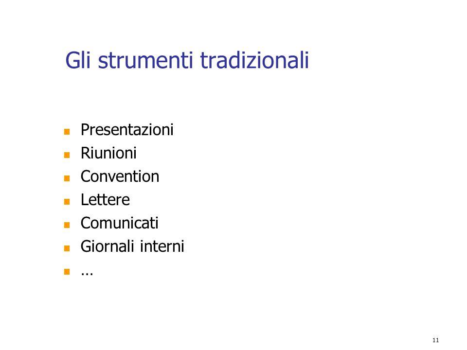 11 Gli strumenti tradizionali Presentazioni Riunioni Convention Lettere Comunicati Giornali interni …