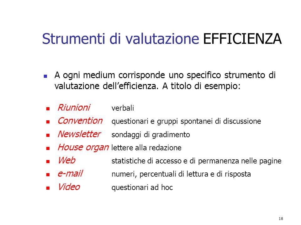 18 Strumenti di valutazione EFFICIENZA A ogni medium corrisponde uno specifico strumento di valutazione dell'efficienza. A titolo di esempio: Riunioni