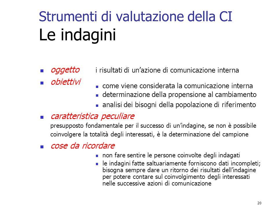 20 Strumenti di valutazione della CI Le indagini oggetto i risultati di un'azione di comunicazione interna obiettivi come viene considerata la comunic