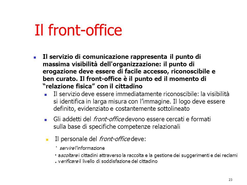 23 Il front-office Il servizio di comunicazione rappresenta il punto di massima visibilità dell'organizzazione: il punto di erogazione deve essere di