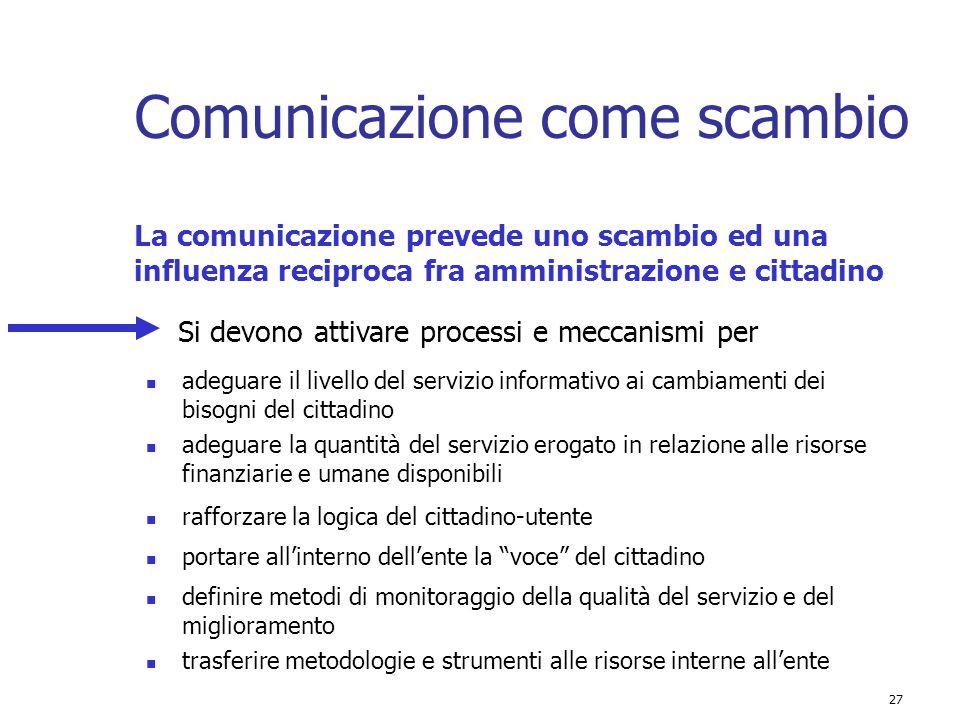 27 Comunicazione come scambio La comunicazione prevede uno scambio ed una influenza reciproca fra amministrazione e cittadino adeguare il livello del