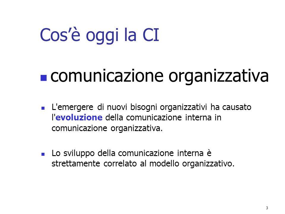 3 Cos'è oggi la CI comunicazione organizzativa L'emergere di nuovi bisogni organizzativi ha causato l'evoluzione della comunicazione interna in comuni