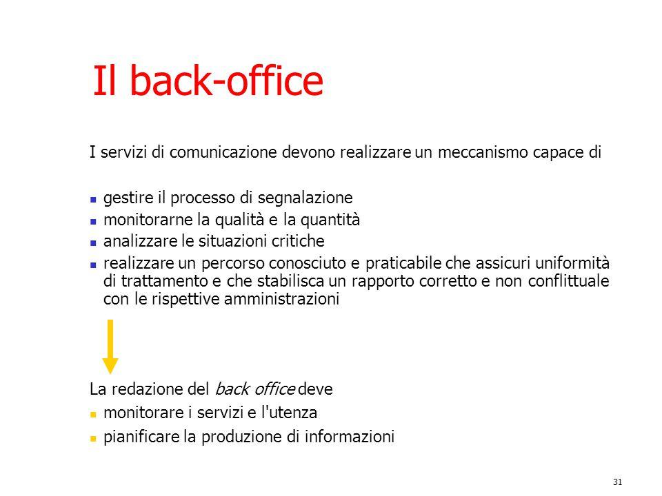 31 Il back-office I servizi di comunicazione devono realizzare un meccanismo capace di gestire il processo di segnalazione monitorarne la qualità e la