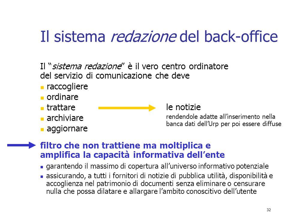 """32 Il sistema redazione del back-office Il """"sistema redazione"""" è il vero centro ordinatore del servizio di comunicazione che deve raccogliere ordinare"""