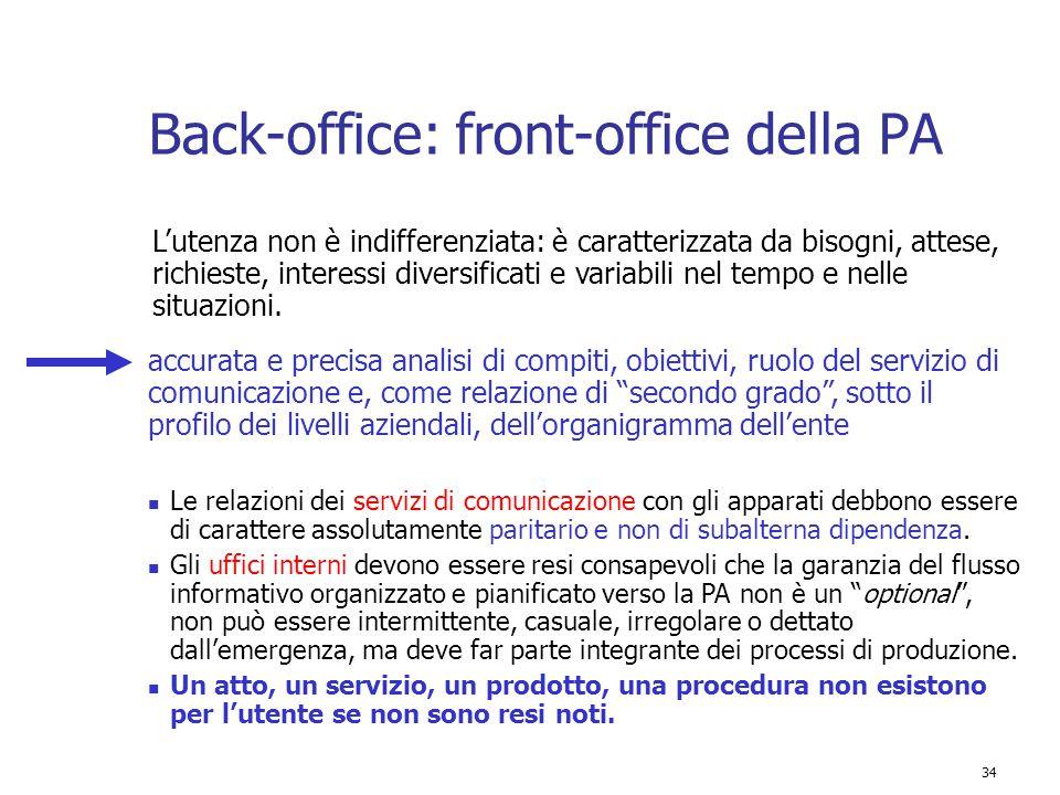 34 Back-office: front-office della PA L'utenza non è indifferenziata: è caratterizzata da bisogni, attese, richieste, interessi diversificati e variab