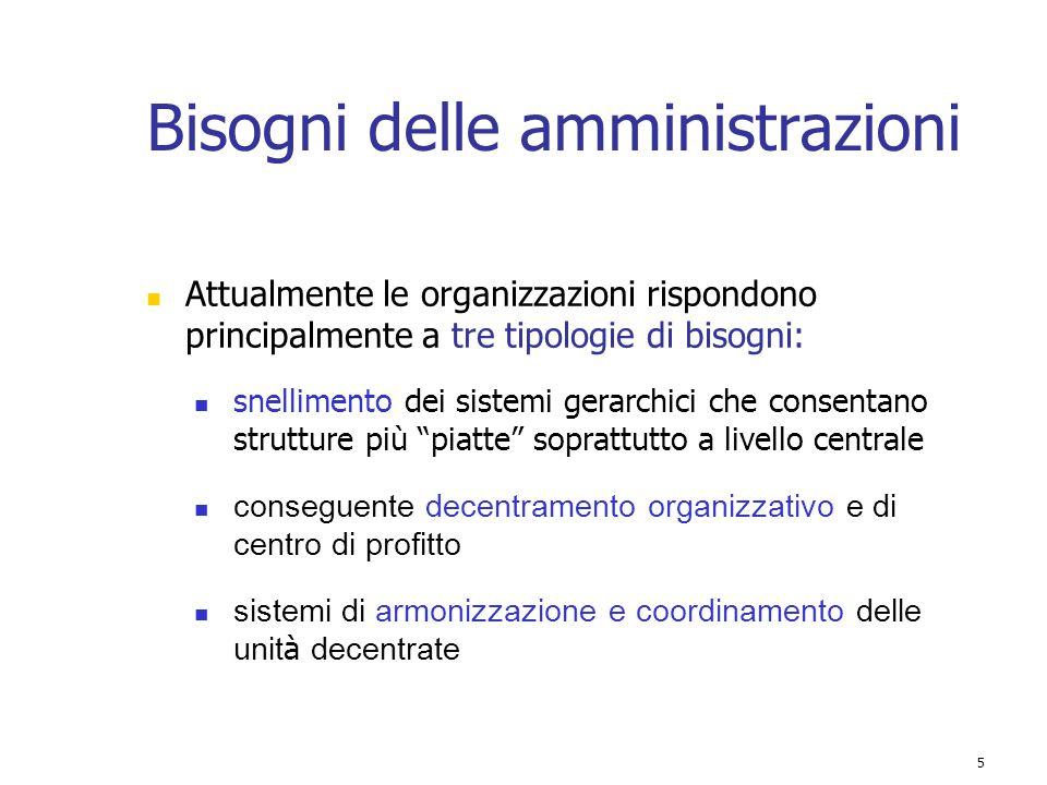 5 Bisogni delle amministrazioni Attualmente le organizzazioni rispondono principalmente a tre tipologie di bisogni: snellimento dei sistemi gerarchici