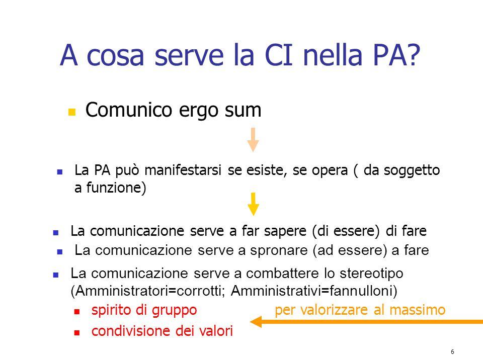 6 A cosa serve la CI nella PA? Comunico ergo sum La PA può manifestarsi se esiste, se opera ( da soggetto a funzione) La comunicazione serve a far sap