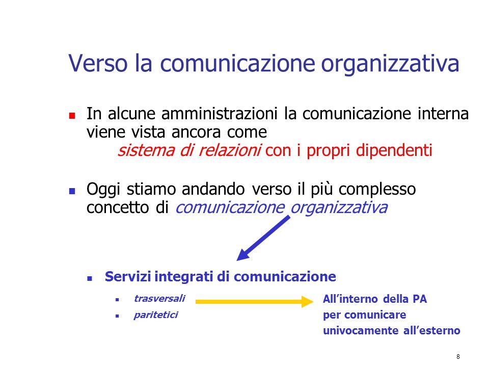 8 Verso la comunicazione organizzativa In alcune amministrazioni la comunicazione interna viene vista ancora come sistema di relazioni con i propri di