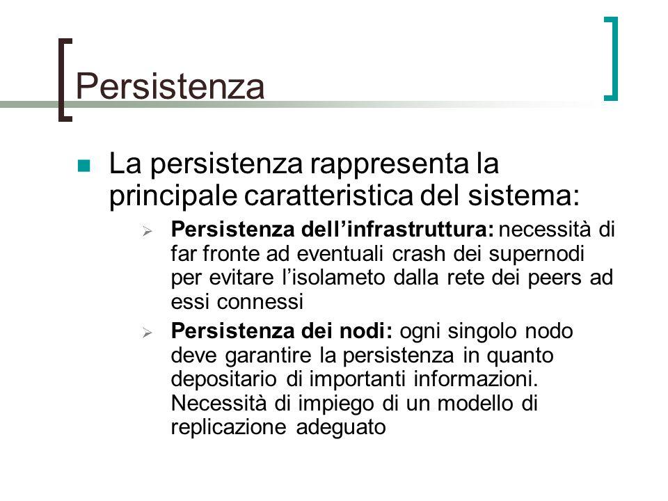 Persistenza La persistenza rappresenta la principale caratteristica del sistema:  Persistenza dell'infrastruttura: necessità di far fronte ad eventuali crash dei supernodi per evitare l'isolameto dalla rete dei peers ad essi connessi  Persistenza dei nodi: ogni singolo nodo deve garantire la persistenza in quanto depositario di importanti informazioni.