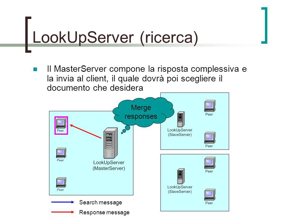 LookUpServer (ricerca) Il MasterServer compone la risposta complessiva e la invia al client, il quale dovrà poi scegliere il documento che desidera Search message Response message Merge responses