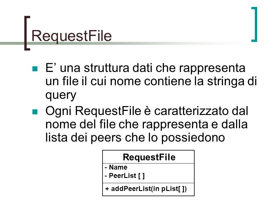RequestFile E' una struttura dati che rappresenta un file il cui nome contiene la stringa di query Ogni RequestFile è caratterizzato dal nome del file che rappresenta e dalla lista dei peers che lo possiedono + addPeerList(in pList[ ]) - Name - PeerList [ ] RequestFile