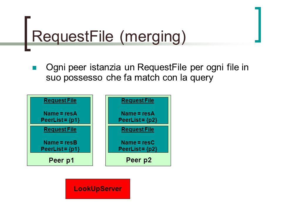 RequestFile (merging) Request File Name = resA PeerList = {p1} Request File Name = resB PeerList = {p1} Ogni peer istanzia un RequestFile per ogni file in suo possesso che fa match con la query Request File Name = resA PeerList = {p2} Request File Name = resC PeerList = {p2} Peer p1 Peer p2 LookUpServer