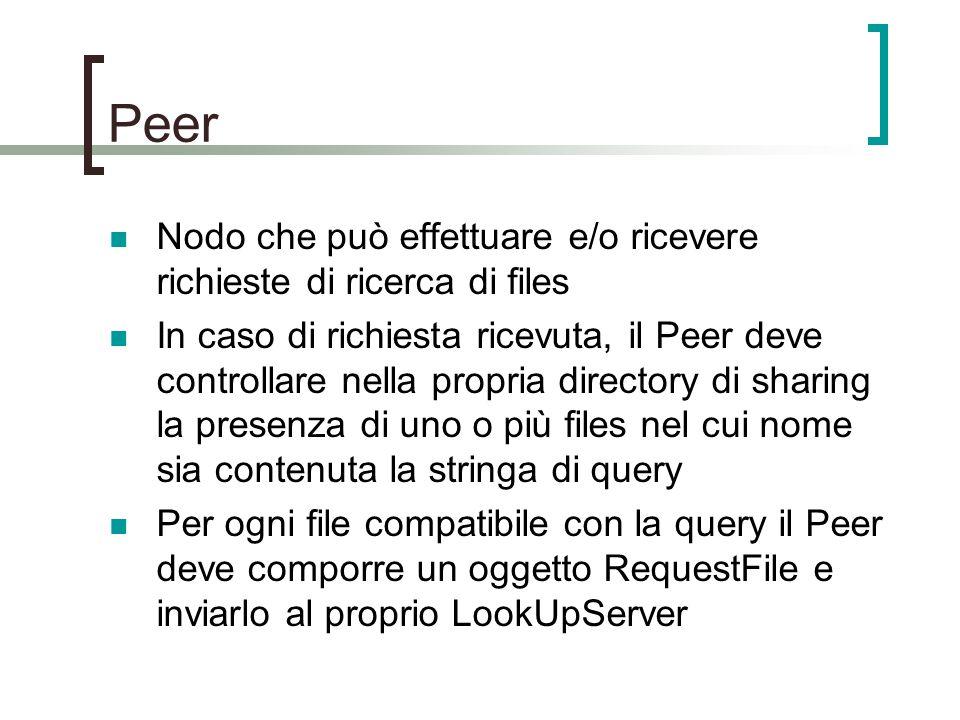 Peer Nodo che può effettuare e/o ricevere richieste di ricerca di files In caso di richiesta ricevuta, il Peer deve controllare nella propria directory di sharing la presenza di uno o più files nel cui nome sia contenuta la stringa di query Per ogni file compatibile con la query il Peer deve comporre un oggetto RequestFile e inviarlo al proprio LookUpServer