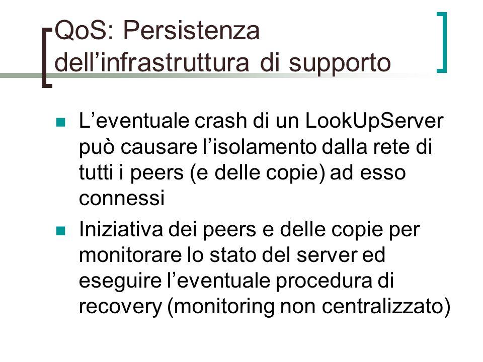 QoS: Persistenza dell'infrastruttura di supporto L'eventuale crash di un LookUpServer può causare l'isolamento dalla rete di tutti i peers (e delle copie) ad esso connessi Iniziativa dei peers e delle copie per monitorare lo stato del server ed eseguire l'eventuale procedura di recovery (monitoring non centralizzato)