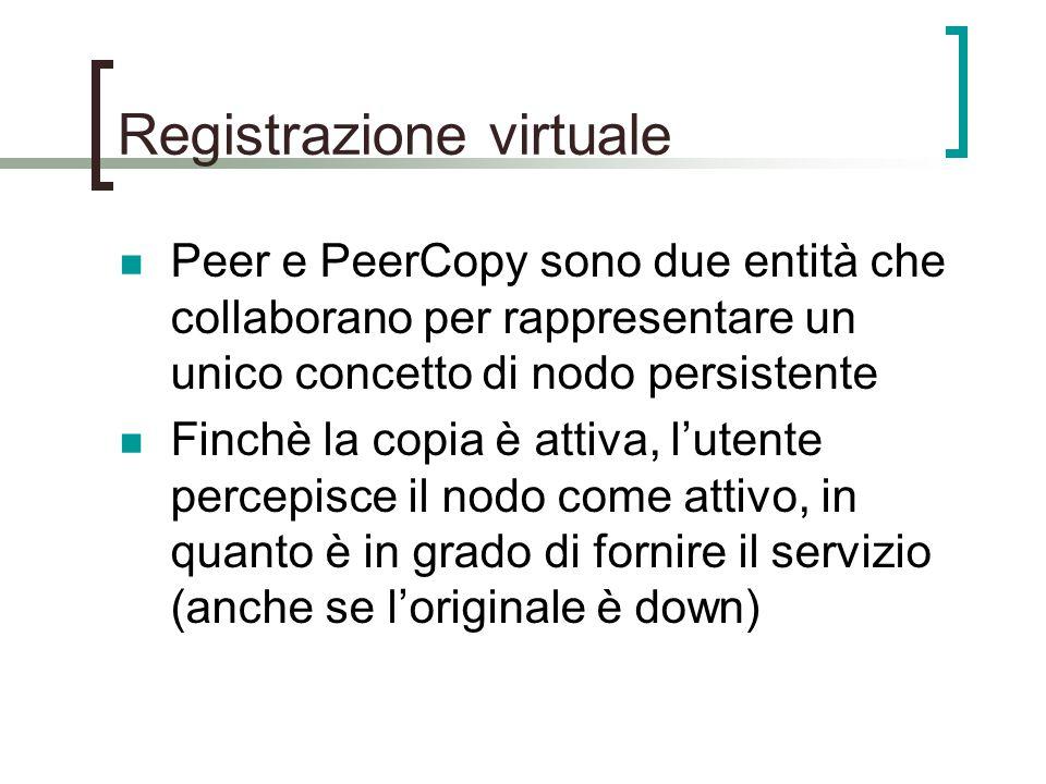 Registrazione virtuale Peer e PeerCopy sono due entità che collaborano per rappresentare un unico concetto di nodo persistente Finchè la copia è attiva, l'utente percepisce il nodo come attivo, in quanto è in grado di fornire il servizio (anche se l'originale è down)