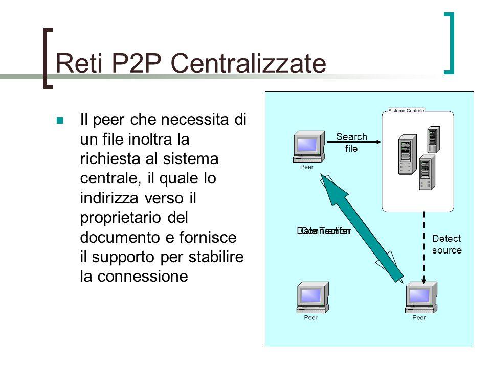 Data Tranfer Search file Reti P2P Centralizzate Il peer che necessita di un file inoltra la richiesta al sistema centrale, il quale lo indirizza verso il proprietario del documento e fornisce il supporto per stabilire la connessione Detect source Connection
