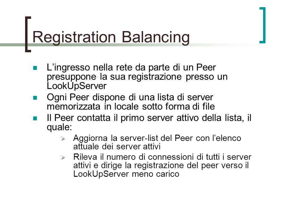 Registration Balancing L'ingresso nella rete da parte di un Peer presuppone la sua registrazione presso un LookUpServer Ogni Peer dispone di una lista di server memorizzata in locale sotto forma di file Il Peer contatta il primo server attivo della lista, il quale:  Aggiorna la server-list del Peer con l'elenco attuale dei server attivi  Rileva il numero di connessioni di tutti i server attivi e dirige la registrazione del peer verso il LookUpServer meno carico