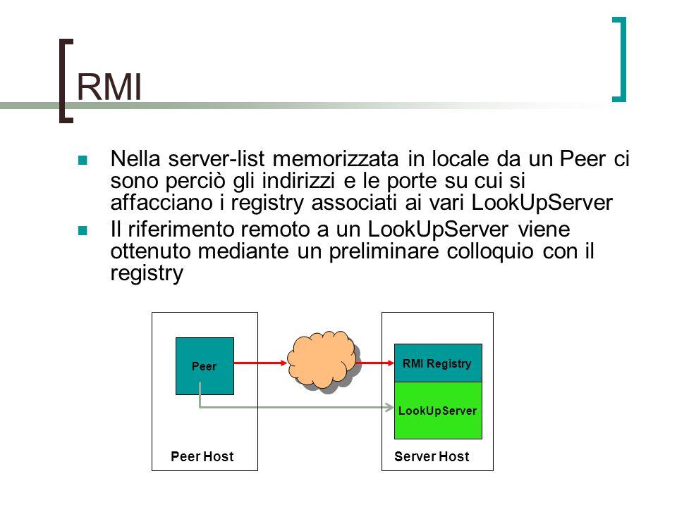 RMI Nella server-list memorizzata in locale da un Peer ci sono perciò gli indirizzi e le porte su cui si affacciano i registry associati ai vari LookUpServer Il riferimento remoto a un LookUpServer viene ottenuto mediante un preliminare colloquio con il registry RMI Registry LookUpServer Peer Peer HostServer Host