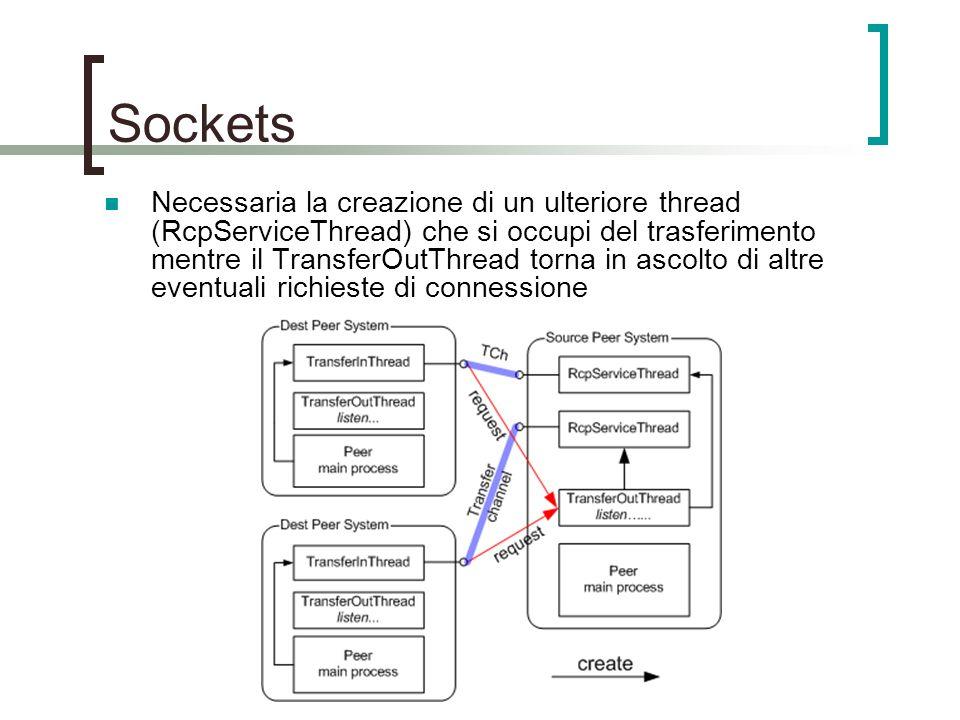 Sockets Necessaria la creazione di un ulteriore thread (RcpServiceThread) che si occupi del trasferimento mentre il TransferOutThread torna in ascolto di altre eventuali richieste di connessione