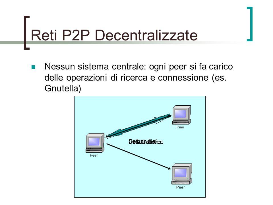 ConnectData transfer Search file Detect source Reti P2P Decentralizzate Nessun sistema centrale: ogni peer si fa carico delle operazioni di ricerca e connessione (es.