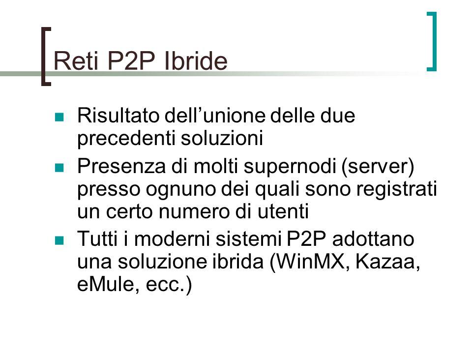 Reti P2P Ibride Risultato dell'unione delle due precedenti soluzioni Presenza di molti supernodi (server) presso ognuno dei quali sono registrati un certo numero di utenti Tutti i moderni sistemi P2P adottano una soluzione ibrida (WinMX, Kazaa, eMule, ecc.)