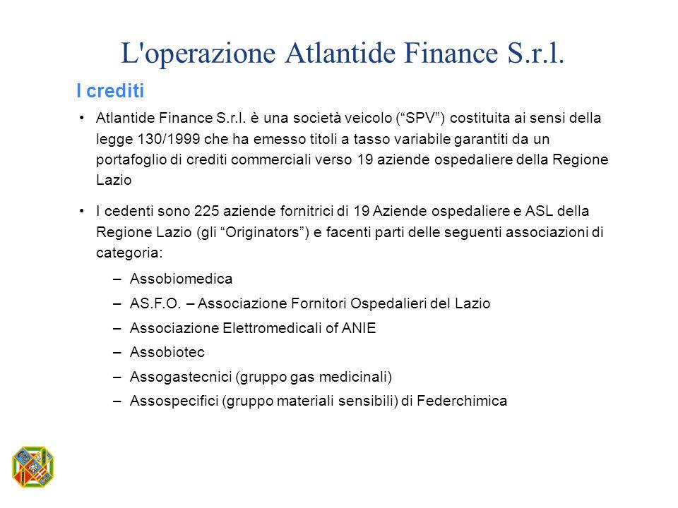 """L'operazione Atlantide Finance S.r.l. Atlantide Finance S.r.l. è una società veicolo (""""SPV"""") costituita ai sensi della legge 130/1999 che ha emesso ti"""