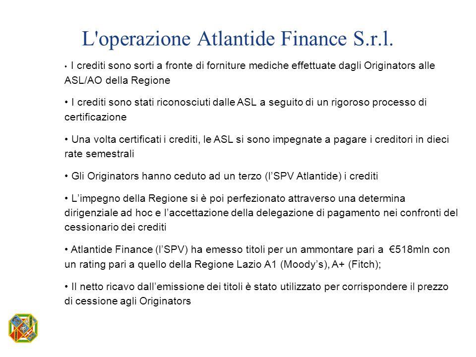 L'operazione Atlantide Finance S.r.l. I crediti sono sorti a fronte di forniture mediche effettuate dagli Originators alle ASL/AO della Regione I cred