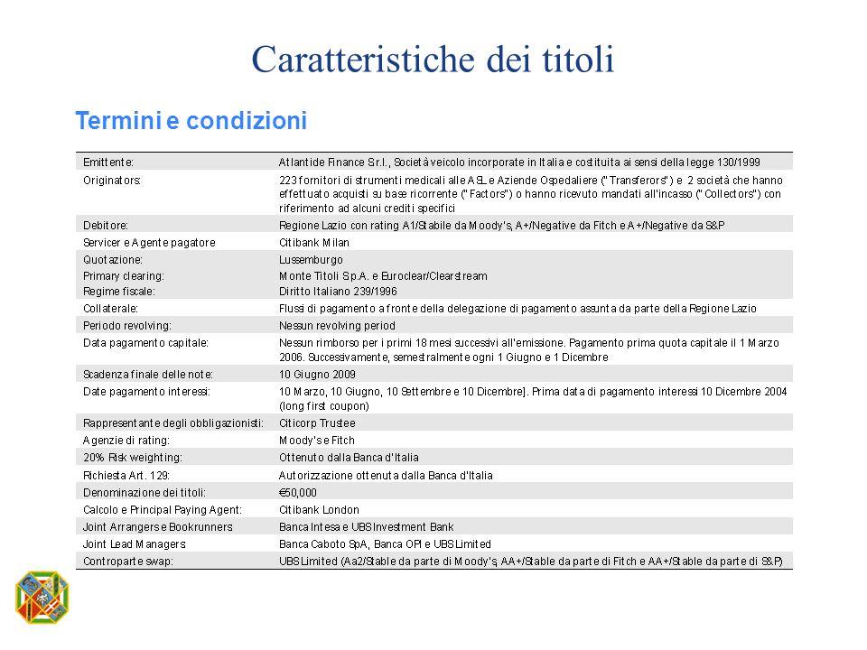 Caratteristiche dei titoli Termini e condizioni