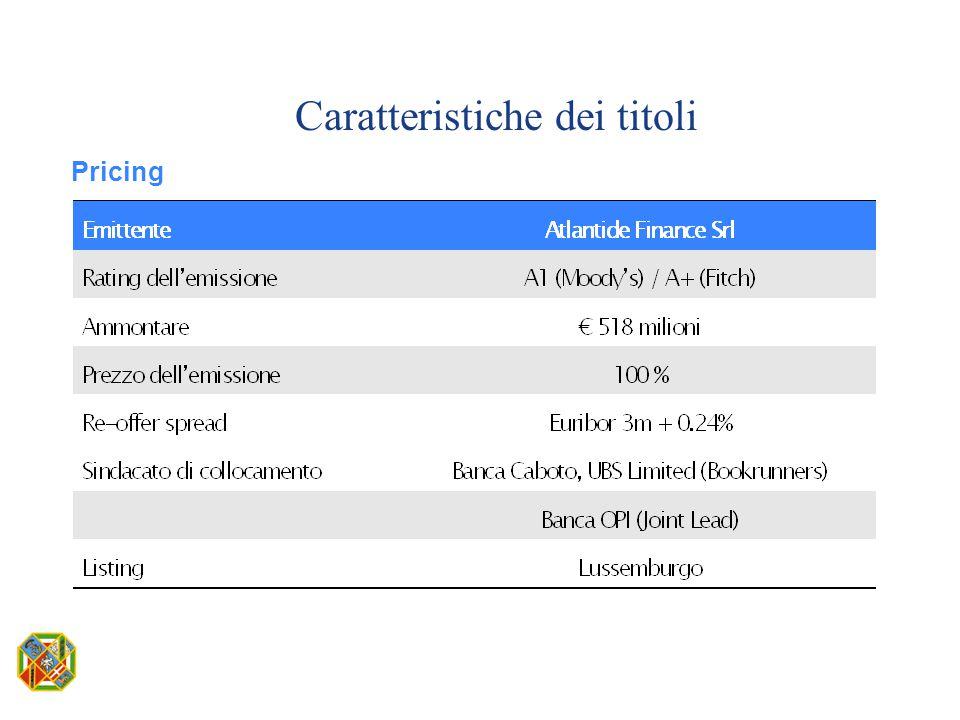 Caratteristiche dei titoli Pricing