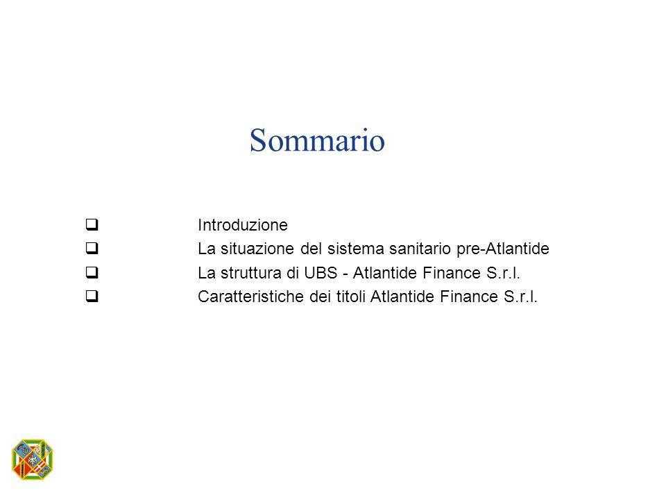 Sommario  Introduzione  La situazione del sistema sanitario pre-Atlantide  La struttura di UBS - Atlantide Finance S.r.l.  Caratteristiche dei tit