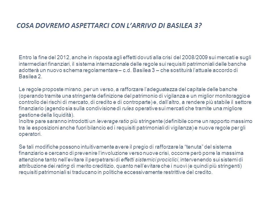 COSA DOVREMO ASPETTARCI CON L'ARRIVO DI BASILEA 3.