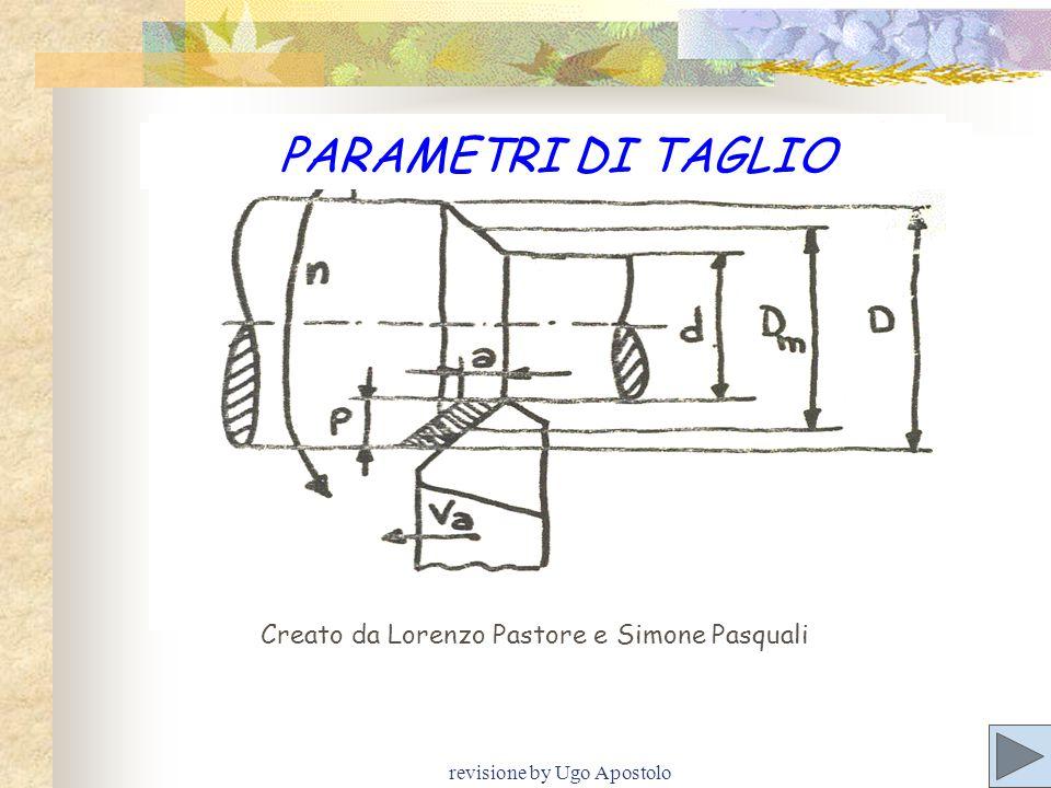revisione by Ugo Apostolo Per l'animazione utilizzare la barra spaziatrice, un click del mouse, le parole calde, i bottoni, i tasti freccia e fino all