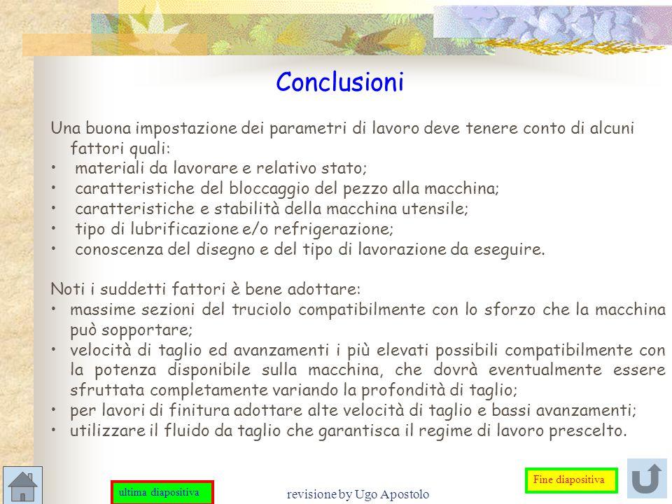 revisione by Ugo Apostolo Conclusioni Una buona impostazione dei parametri di lavoro deve tenere conto di alcuni fattori quali: materiali da lavorare