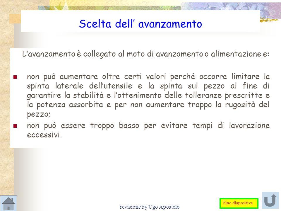revisione by Ugo Apostolo Scelta dell' avanzamento L'avanzamento è collegato al moto di avanzamento o alimentazione e: non può aumentare oltre certi v