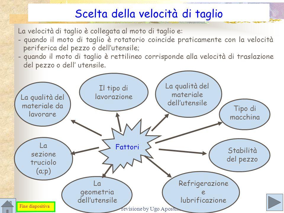 revisione by Ugo Apostolo Scelta della velocità di taglio La velocità di taglio è collegata al moto di taglio e: - quando il moto di taglio è rotatori