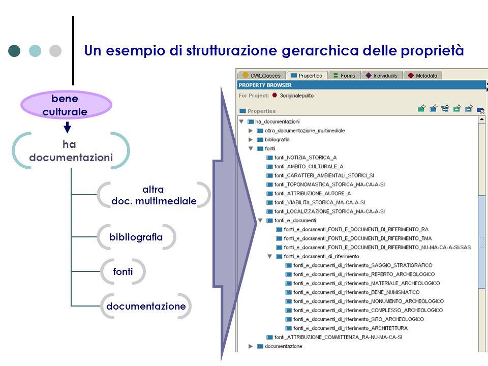 Un esempio di strutturazione gerarchica delle proprietà ha documentazioni bibliografia fonti documentazione altra doc. multimediale bene culturale