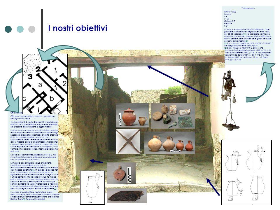 Lo schema descrittivo di ICCD-ReMuNa bene culturale A documentazione di riferimento bene culturale F autore doc.