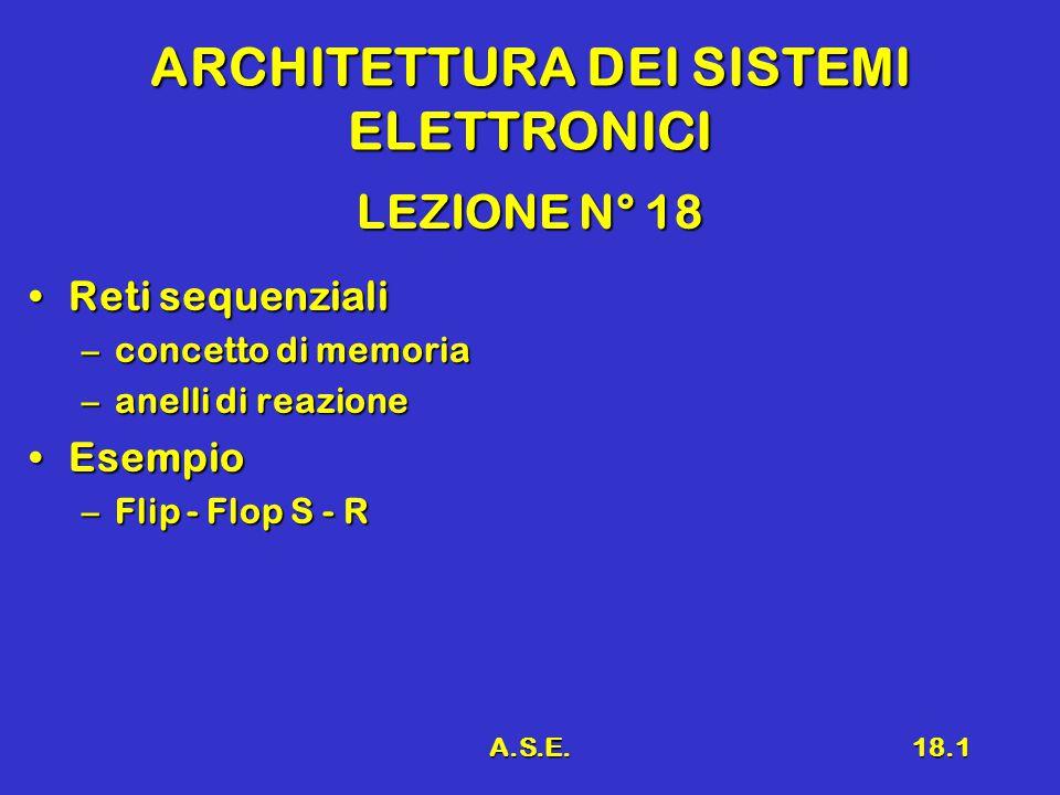A.S.E.18.2 Richiami Reti combinatorieReti combinatorie –Porte elementari –Porte NAND e NOR Reti sequenzialiReti sequenziali –Concetto di cicli Sintesi delle reti combinatorieSintesi delle reti combinatorie AleeAlee