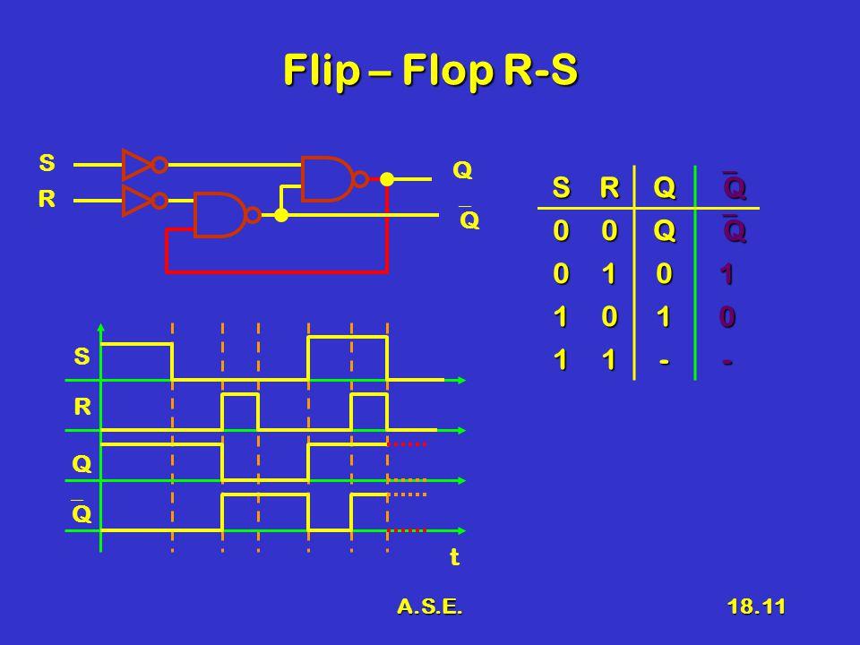 A.S.E.18.11 Flip – Flop R-S R S Q QQ SRQ QQQQ 00Q QQQQ 0101 1010 11-- S R Q QQ t