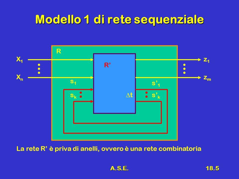 A.S.E.18.6 Macchina di Mealy1 Le uscite sono funzioni delle variabili di stato e degli ingressiLe uscite sono funzioni delle variabili di stato e degli ingressi R R' X1X1 XnXn z1z1 s p1 s Pk s n1 s nk a1a1 anan a n+1 a n+k z1z1 zmzm z m+1 z m+k zmzm Memoria