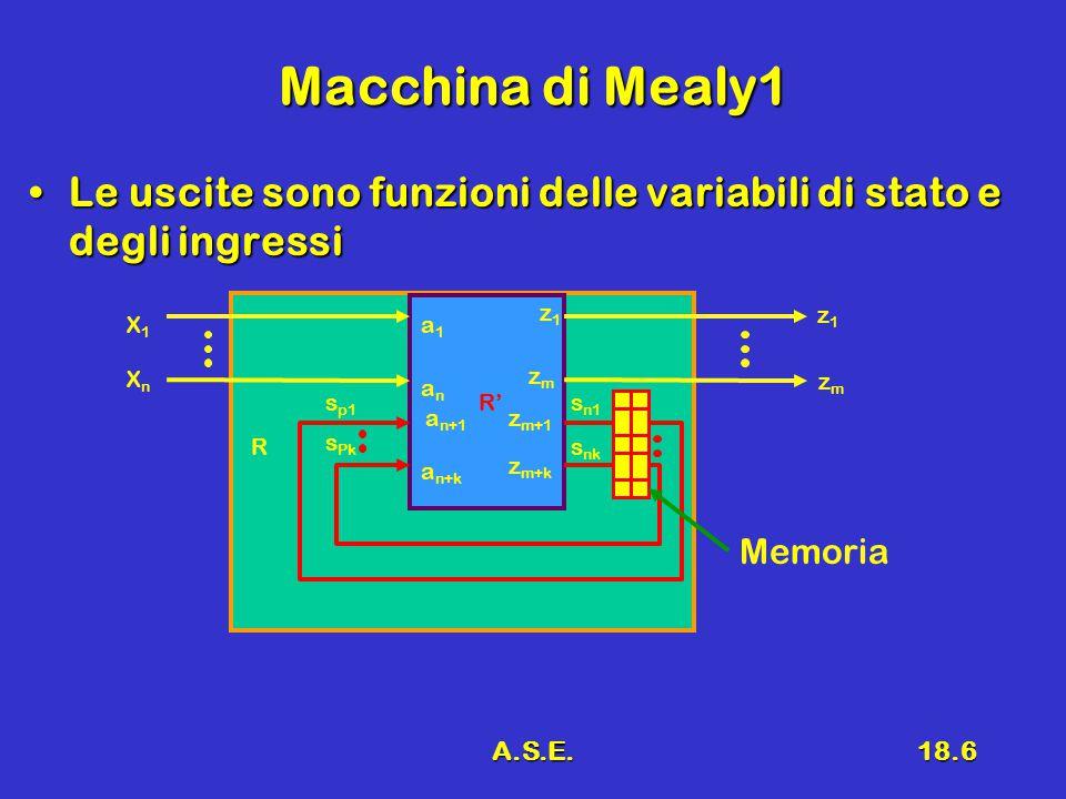 A.S.E.18.7 Macchina di MOORE1 Le variabili d'uscita, in un determinato istante, sono funzione del sole variabili di statoLe variabili d'uscita, in un determinato istante, sono funzione del sole variabili di stato R CN 1 X1X1 XnXn z1z1 zWzW s1s1 sksk s' k s' 1 a1a1 anan a n+1 a n+k z1z1 zmzm z m+1 zkzk CN 2 Memoria