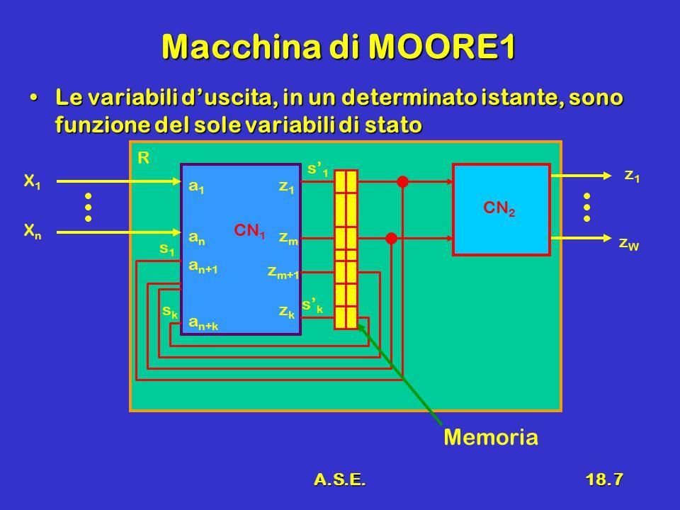 A.S.E.18.7 Macchina di MOORE1 Le variabili d'uscita, in un determinato istante, sono funzione del sole variabili di statoLe variabili d'uscita, in un